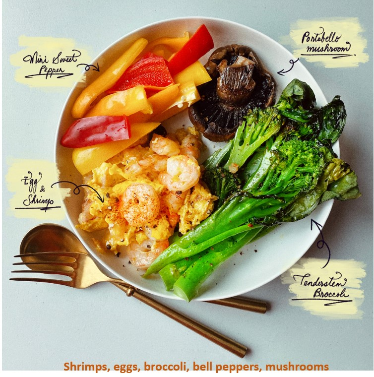 Diet match. The main foods are shrimps, eggs, broccoli, bell peppers, and mushrooms.