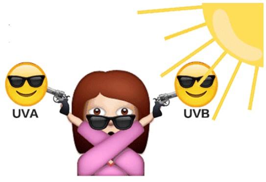Oilyskinbeauty UVA and UVB attacks