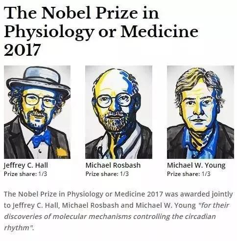Oilyskinbeauty Nobel Prize in 2017