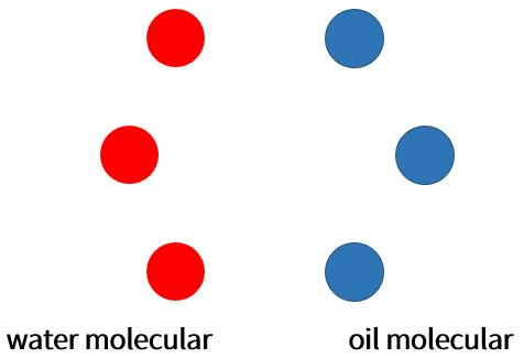 Oilyskinbeauty Water molecules and oil molecules