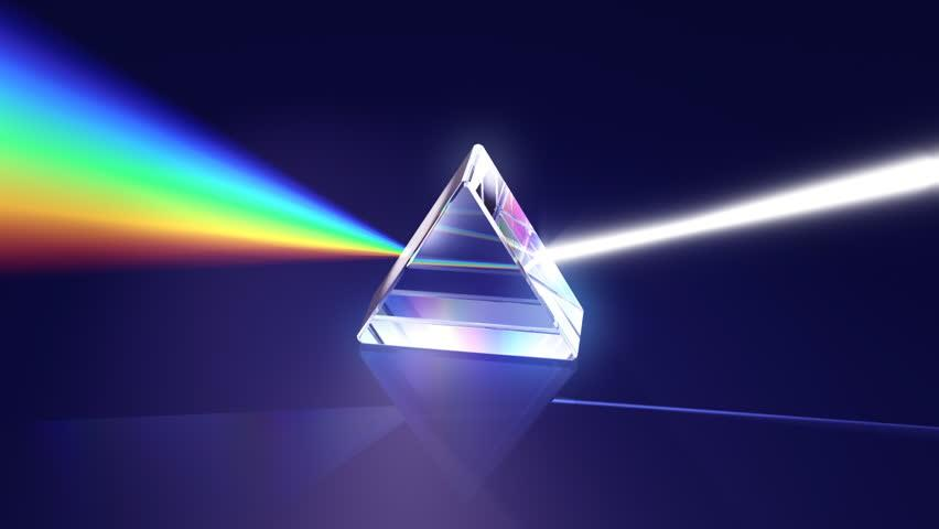 Oilyskinbeauty Prism refracted light