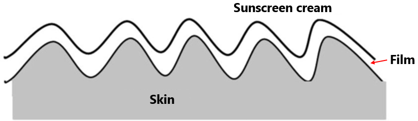 Oilyskinbeauty Sunscreen forms a protective film