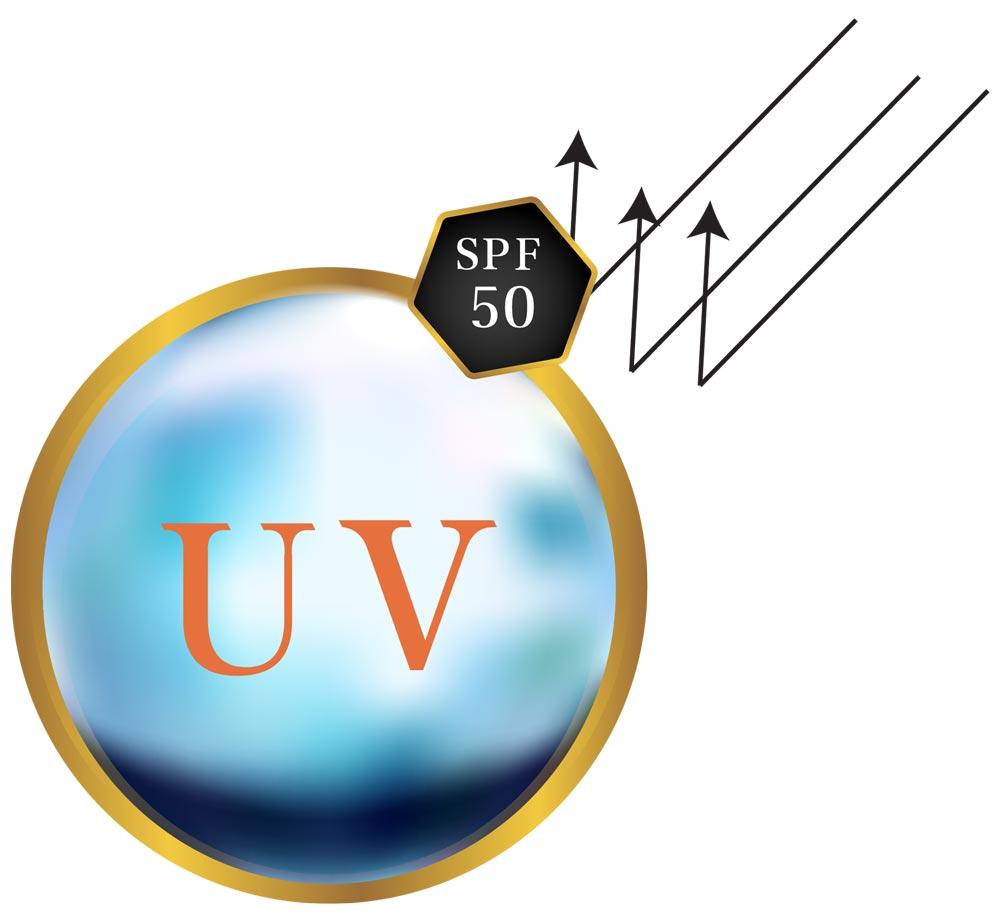 Oilyskinbeauty Sunscreen reflects ultraviolet rays 1