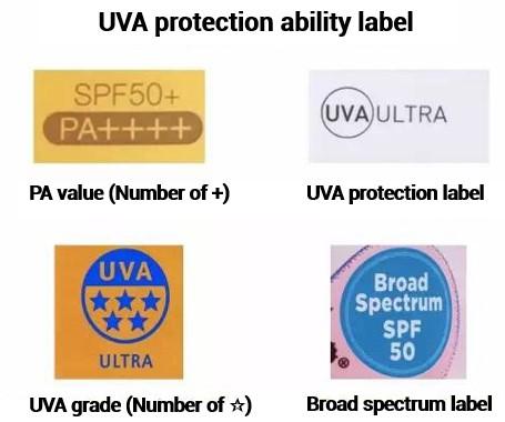 Oilyskinbeauty UVA protection ability label